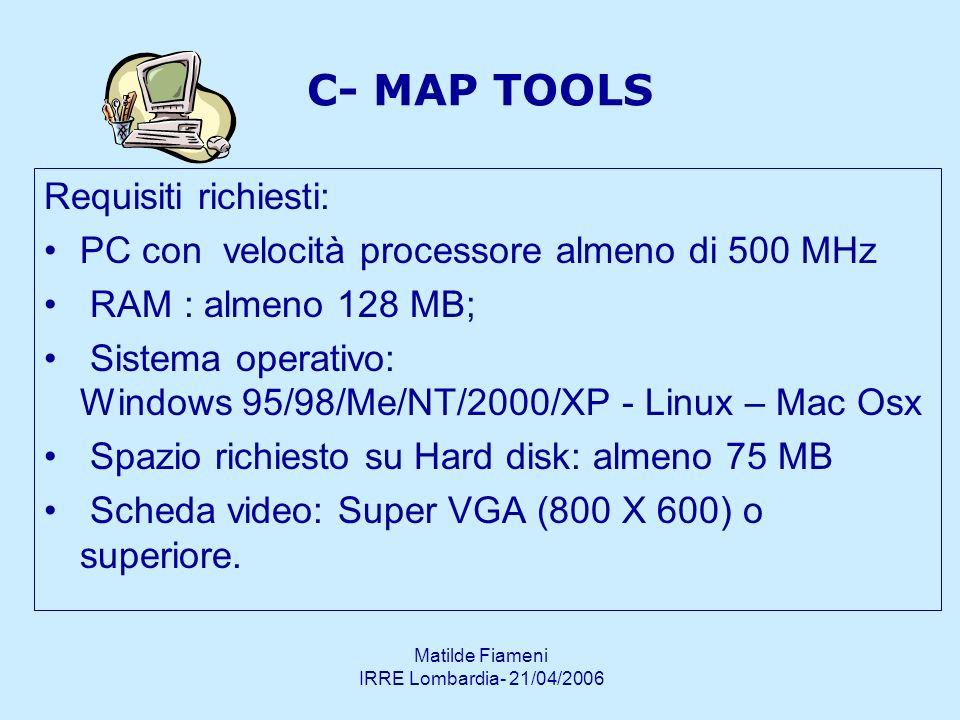 Matilde Fiameni IRRE Lombardia- 21/04/2006 Il software è molto semplice e, oltre che a creare velocemente la struttura della mappa, permette di agganciare ai singoli concetti risorse come immagini, file audio, pagine web e altre mappe, costituendosi come un prodotto ipermediale navigabile in Internet.