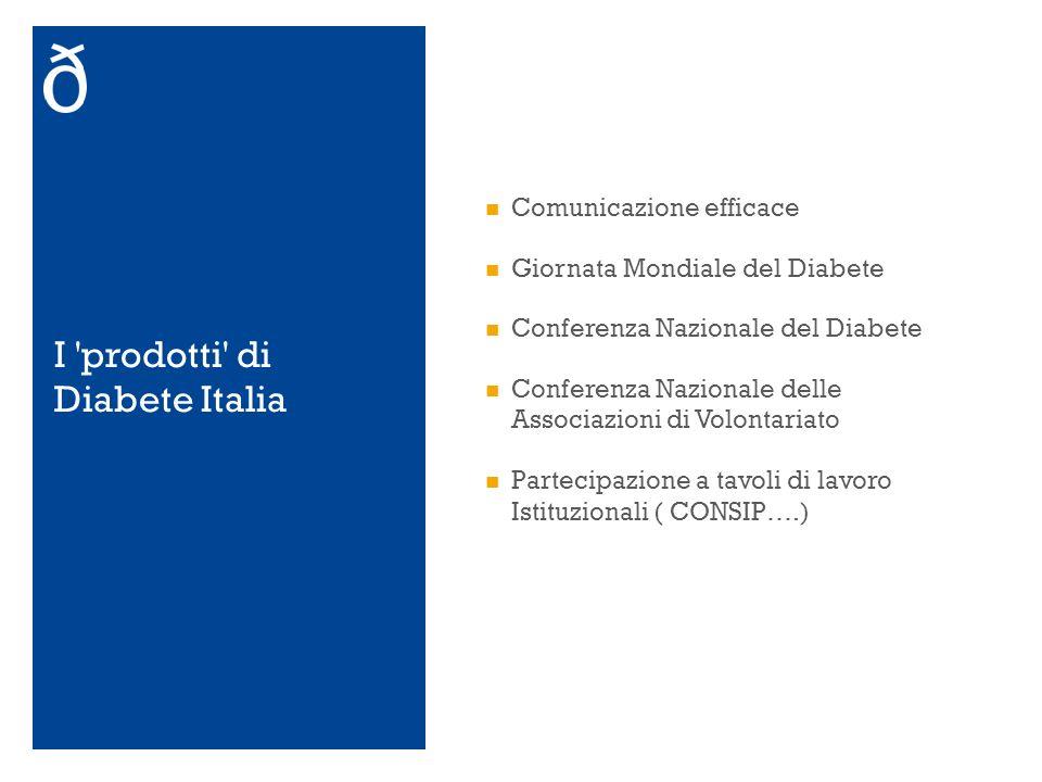 I 'prodotti' di Diabete Italia Comunicazione efficace Giornata Mondiale del Diabete Conferenza Nazionale del Diabete Conferenza Nazionale delle Associ