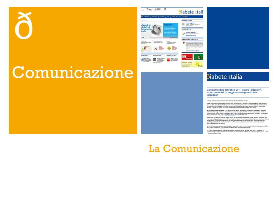 La Comunicazione Comunicazione