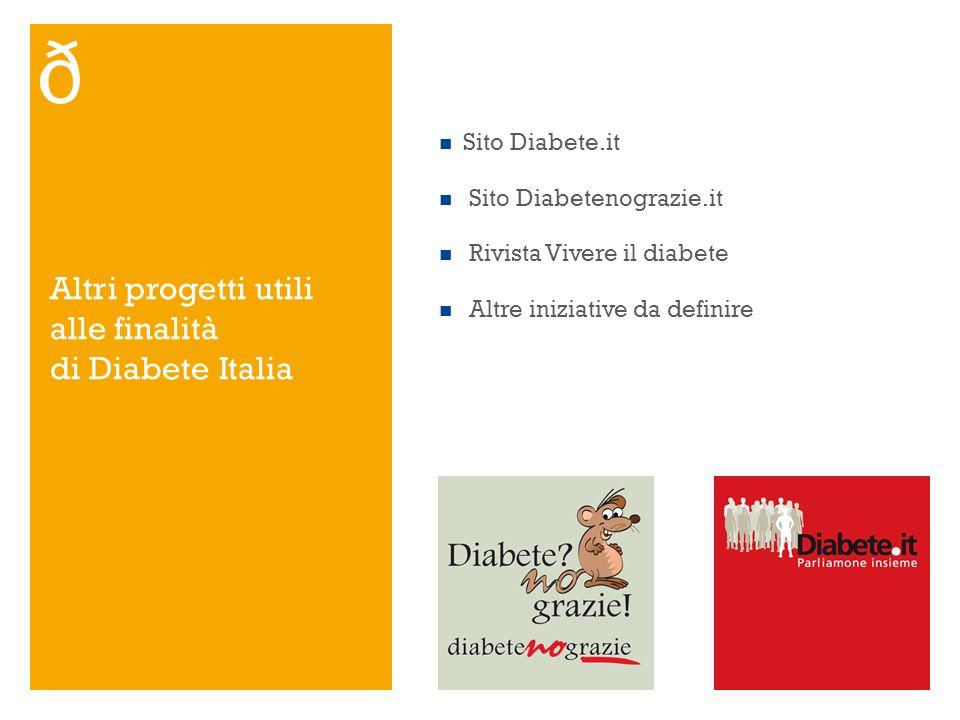 Altri progetti utili alle finalità di Diabete Italia Sito Diabete.it Sito Diabetenograzie.it Rivista Vivere il diabete Altre iniziative da definire
