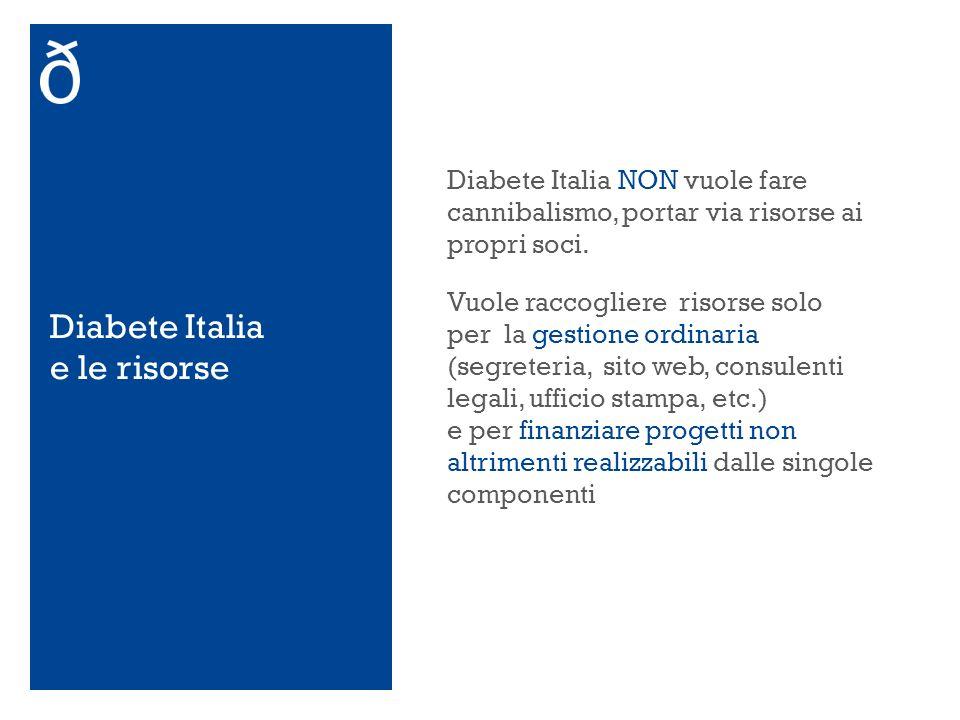 Diabete Italia e le risorse Diabete Italia NON vuole fare cannibalismo, portar via risorse ai propri soci. Vuole raccogliere risorse solo per la gesti