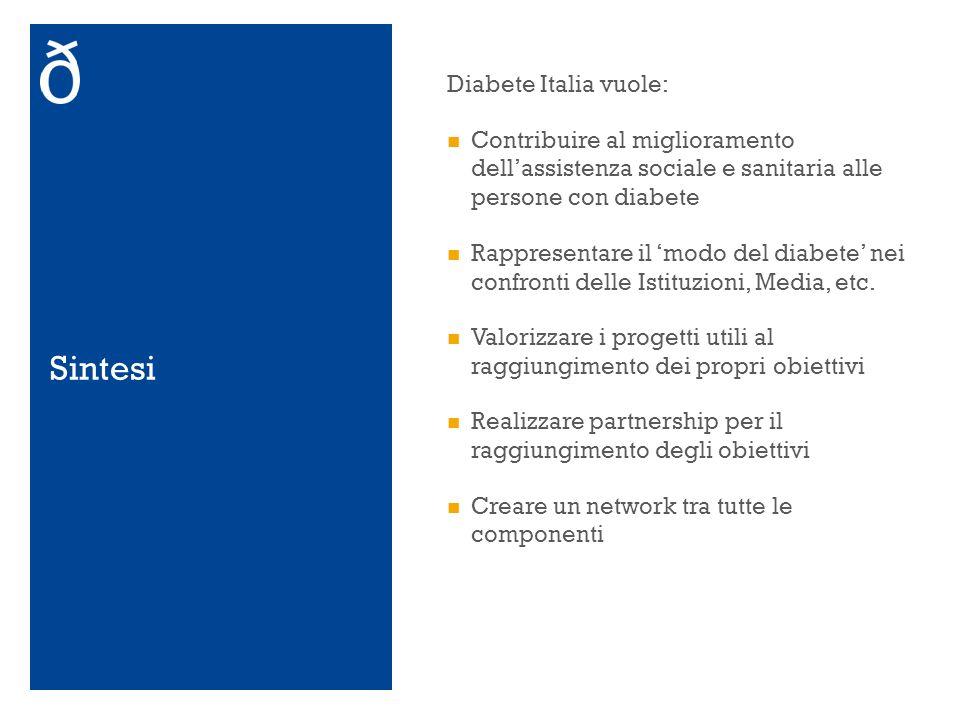 Sintesi Diabete Italia vuole: Contribuire al miglioramento dellassistenza sociale e sanitaria alle persone con diabete Rappresentare il modo del diabe