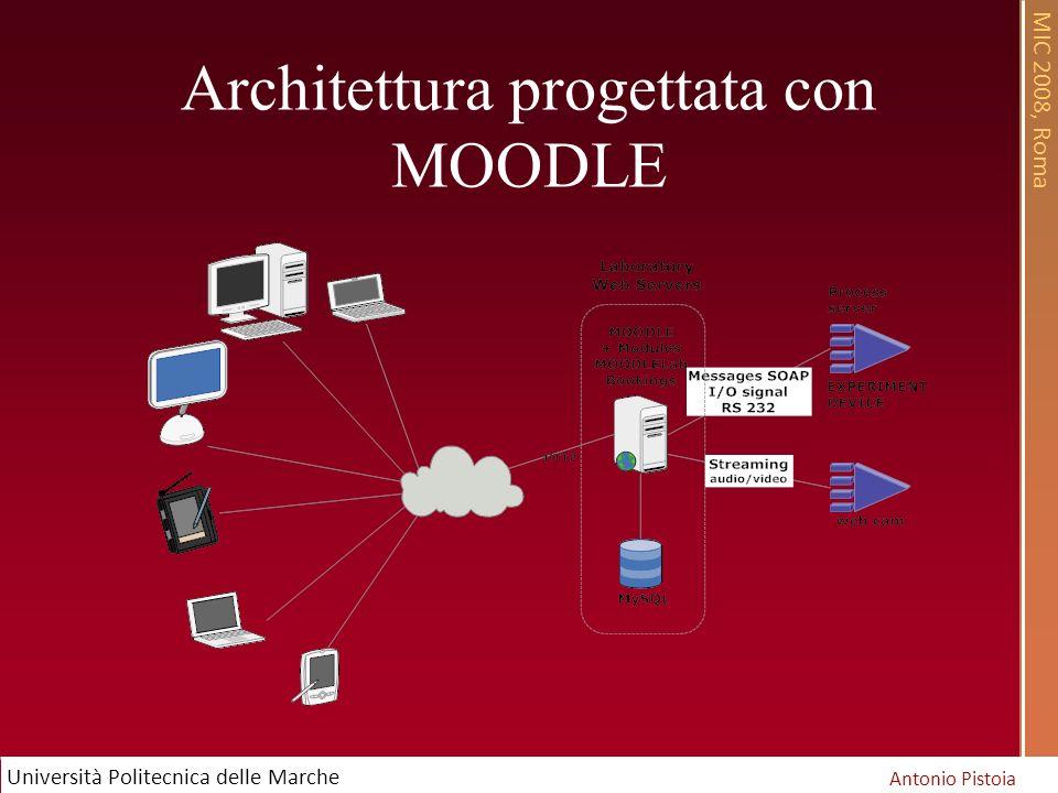 MIC 2008, Roma Antonio Pistoia Università Politecnica delle Marche Architettura progettata con MOODLE