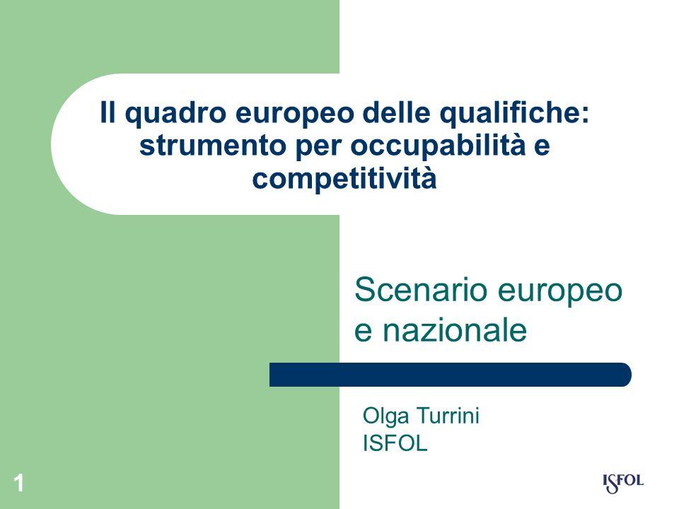 1 Il quadro europeo delle qualifiche: strumento per occupabilità e competitività Scenario europeo e nazionale Olga Turrini ISFOL