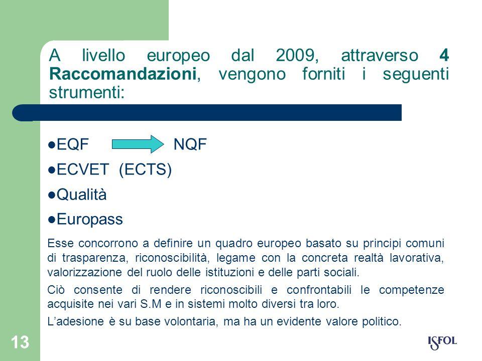 13 A livello europeo dal 2009, attraverso 4 Raccomandazioni, vengono forniti i seguenti strumenti: EQF NQF ECVET (ECTS) Qualità Europass Esse concorro
