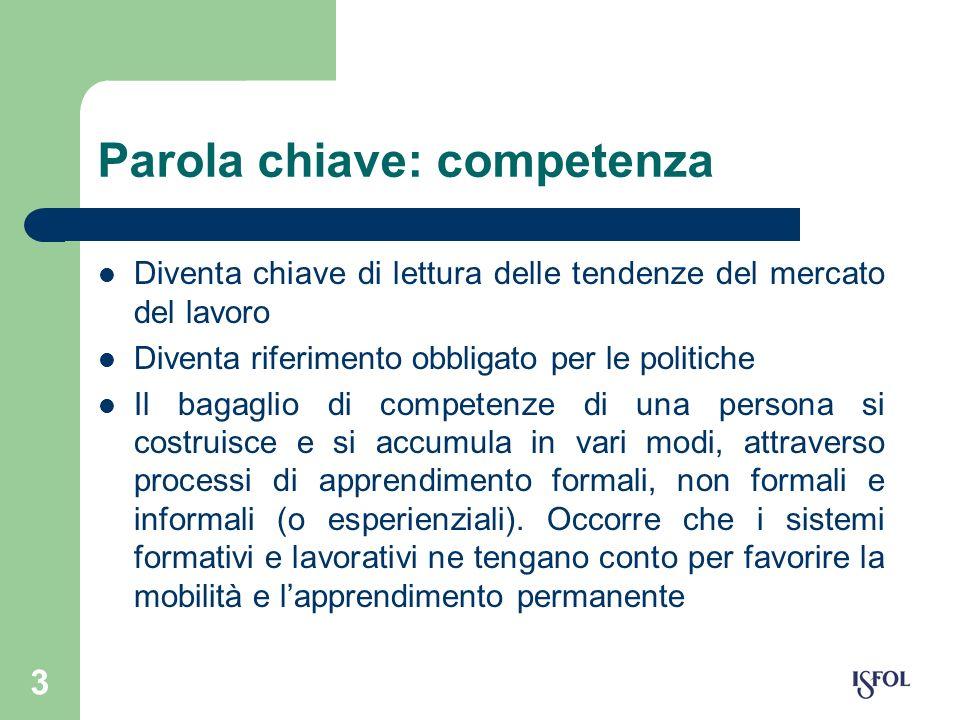 3 Parola chiave: competenza Diventa chiave di lettura delle tendenze del mercato del lavoro Diventa riferimento obbligato per le politiche Il bagaglio