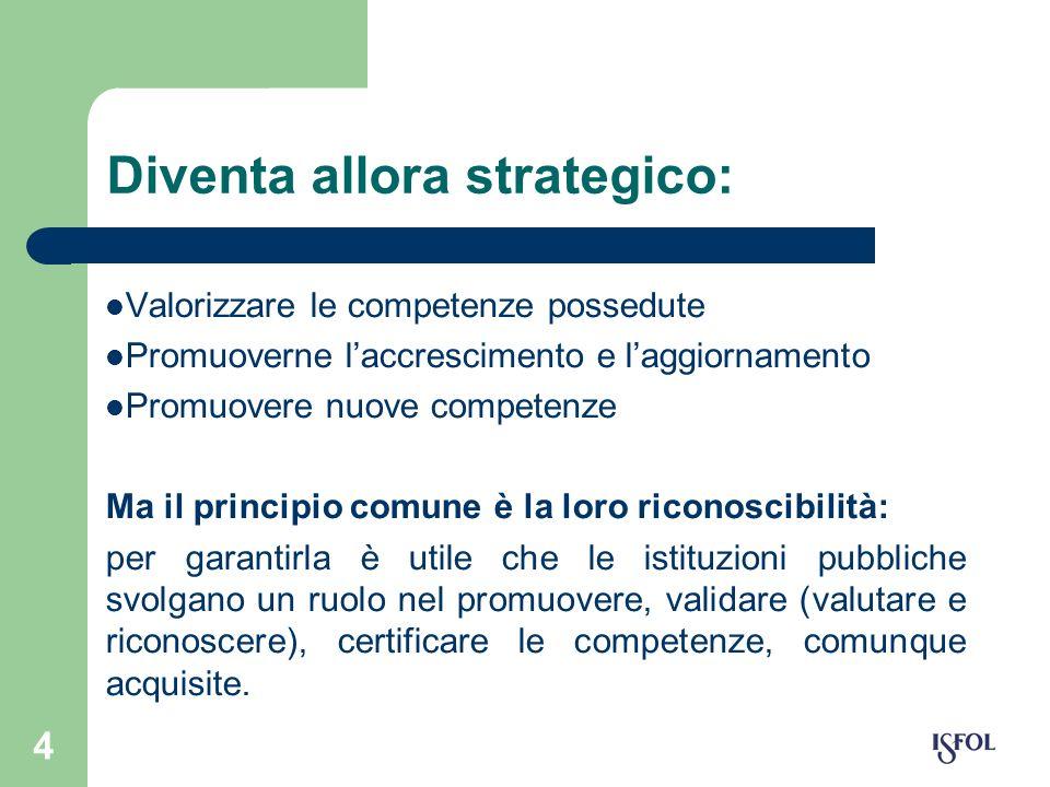 4 Diventa allora strategico: Valorizzare le competenze possedute Promuoverne laccrescimento e laggiornamento Promuovere nuove competenze Ma il princip
