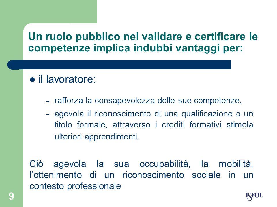 20 Cosa è veramente utile che il soggetto pubblico promuova riguardo alle competenze.