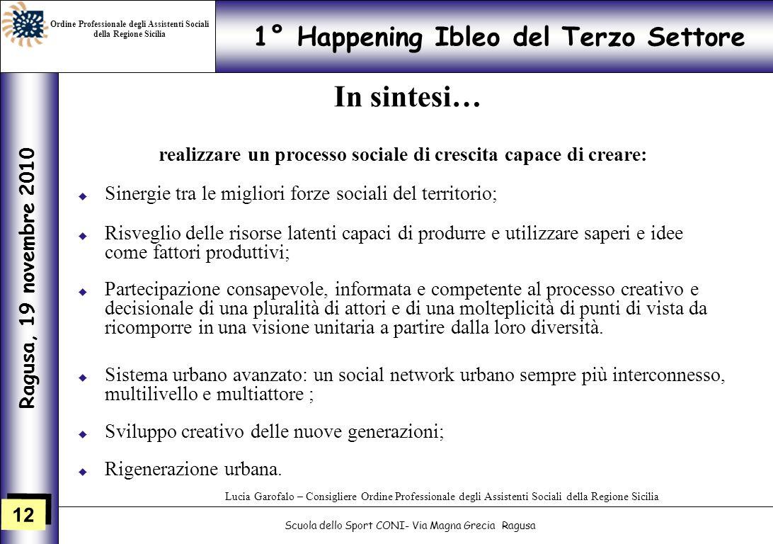12 1° Happening Ibleo del Terzo Settore Ragusa, 19 novembre 2010 Scuola dello Sport CONI- Via Magna Grecia Ragusa Lucia Garofalo – Consigliere Ordine
