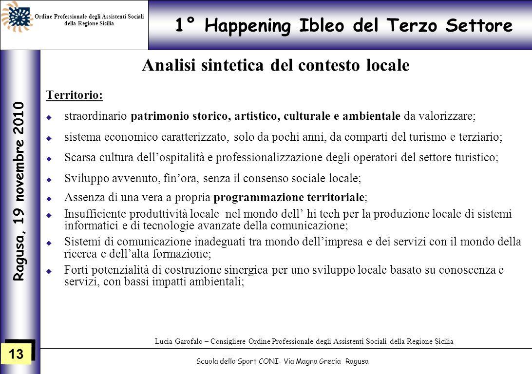 13 1° Happening Ibleo del Terzo Settore Ragusa, 19 novembre 2010 Scuola dello Sport CONI- Via Magna Grecia Ragusa Lucia Garofalo – Consigliere Ordine