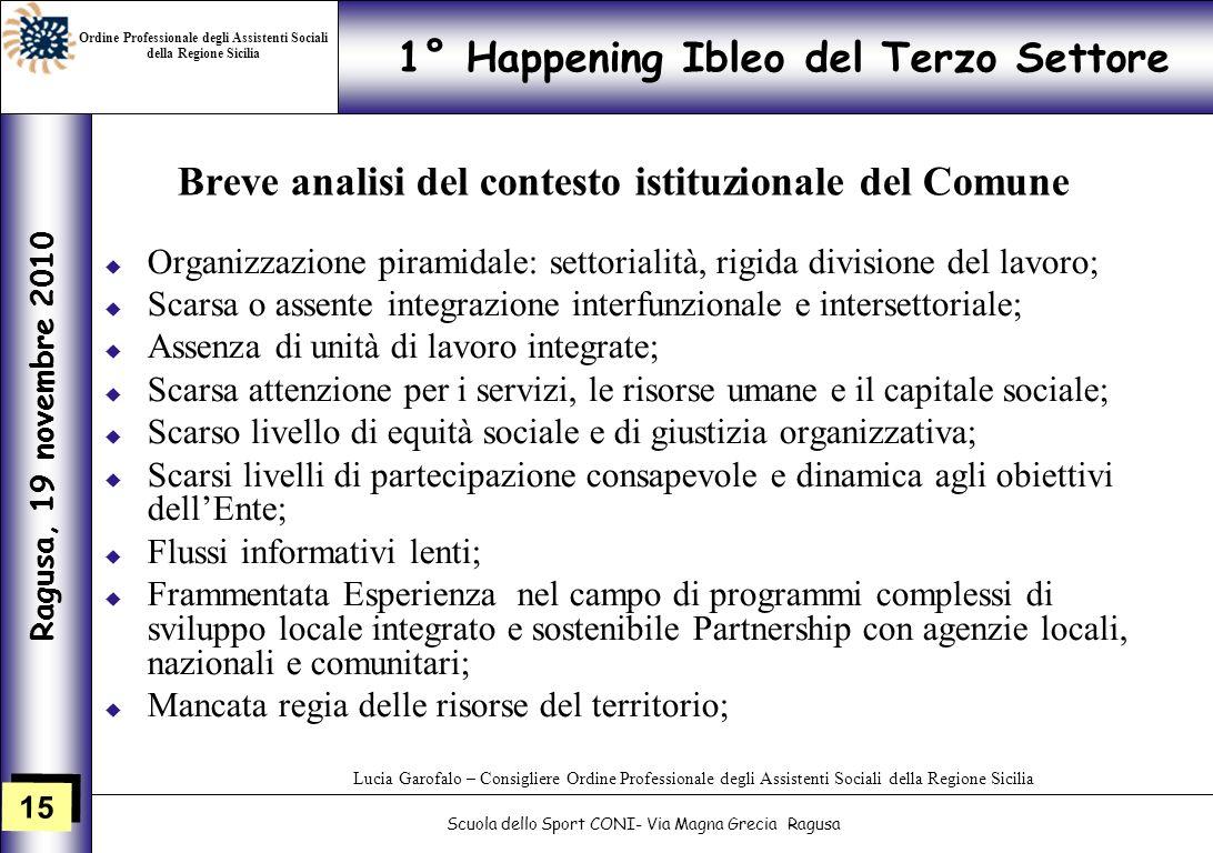 15 1° Happening Ibleo del Terzo Settore Ragusa, 19 novembre 2010 Scuola dello Sport CONI- Via Magna Grecia Ragusa Lucia Garofalo – Consigliere Ordine