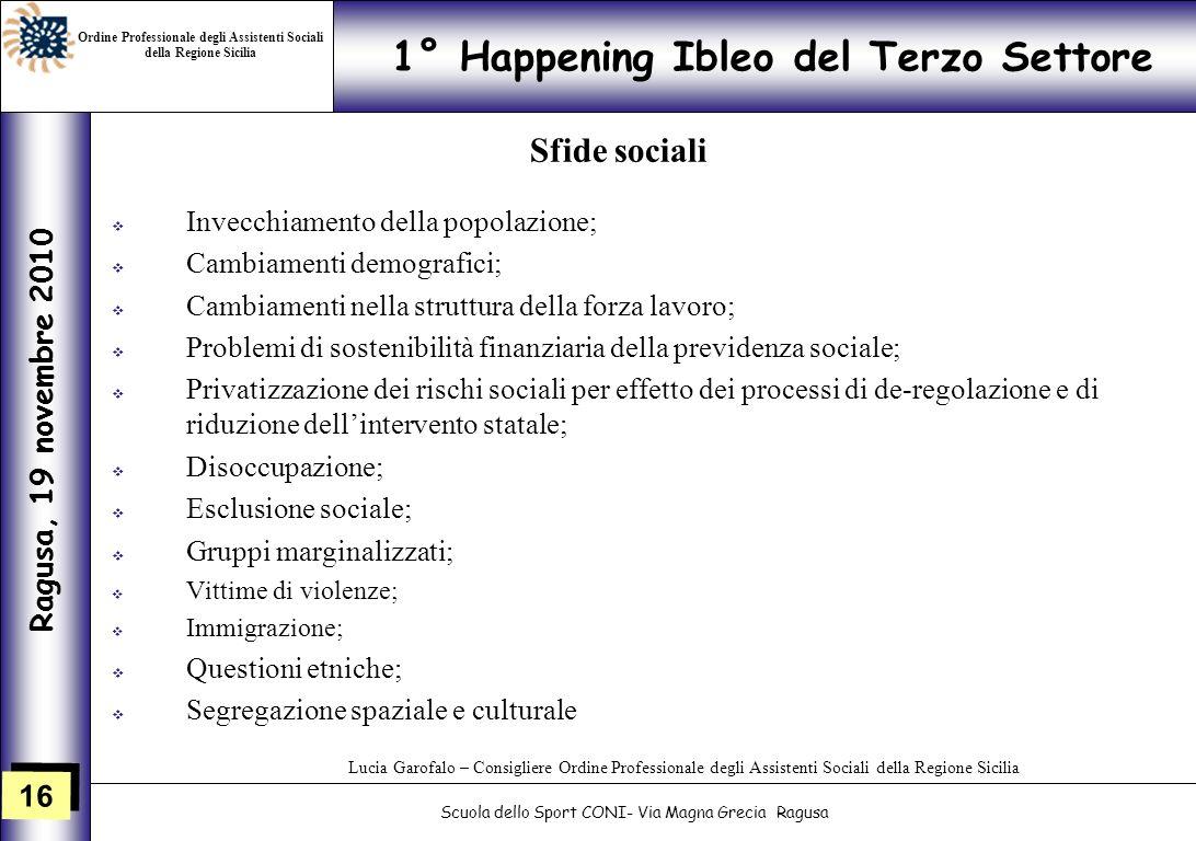 16 1° Happening Ibleo del Terzo Settore Ragusa, 19 novembre 2010 Scuola dello Sport CONI- Via Magna Grecia Ragusa Lucia Garofalo – Consigliere Ordine
