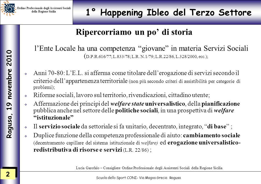 2 2 1° Happening Ibleo del Terzo Settore Ragusa, 19 novembre 2010 Scuola dello Sport CONI- Via Magna Grecia Ragusa Lucia Garofalo – Consigliere Ordine