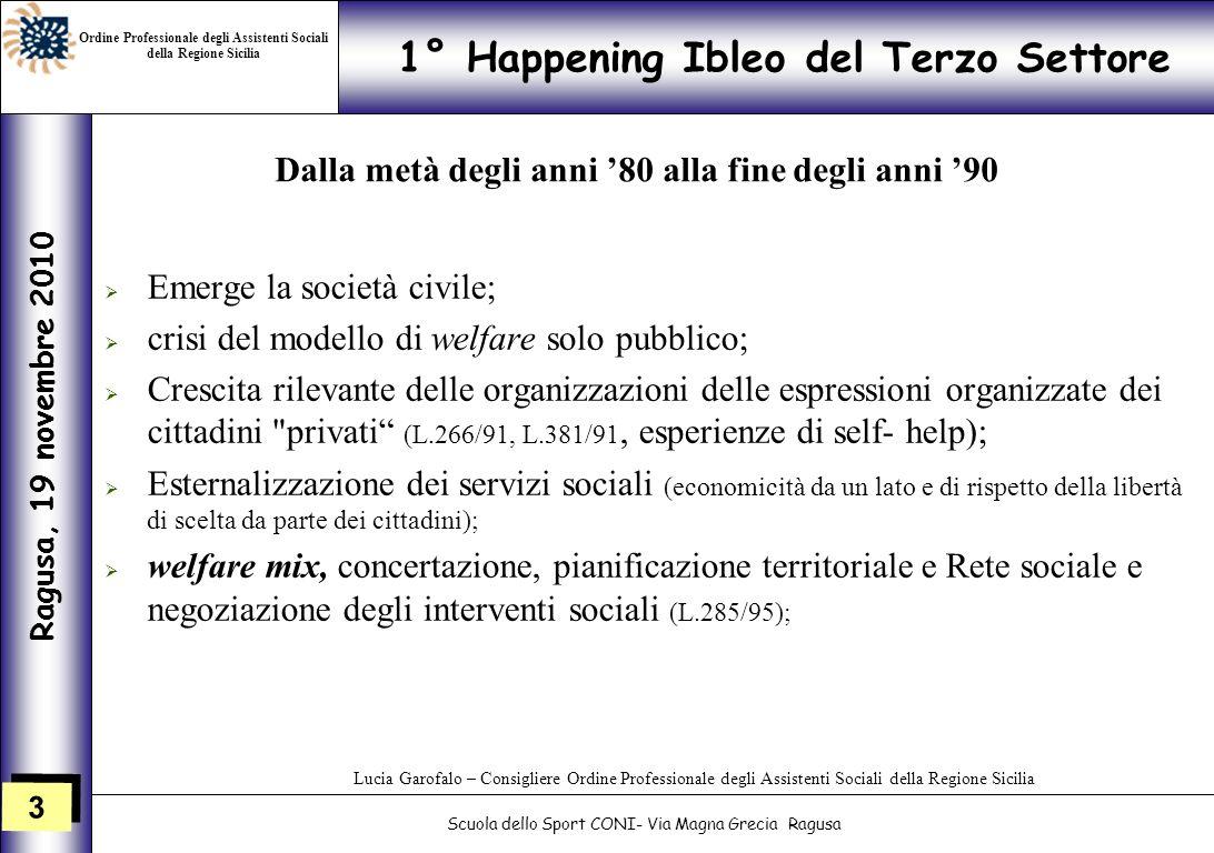 3 3 1° Happening Ibleo del Terzo Settore Ragusa, 19 novembre 2010 Scuola dello Sport CONI- Via Magna Grecia Ragusa Lucia Garofalo – Consigliere Ordine
