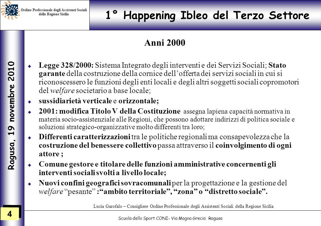 4 4 1° Happening Ibleo del Terzo Settore Ragusa, 19 novembre 2010 Scuola dello Sport CONI- Via Magna Grecia Ragusa Lucia Garofalo – Consigliere Ordine