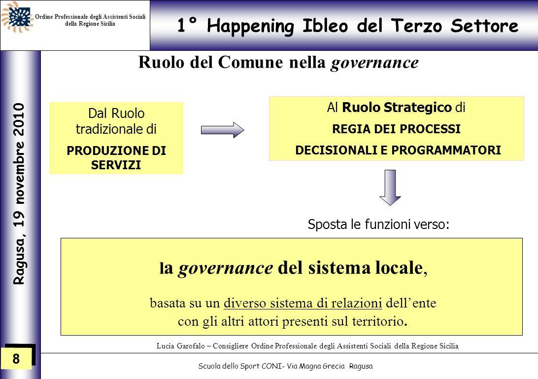 8 8 1° Happening Ibleo del Terzo Settore Ragusa, 19 novembre 2010 Scuola dello Sport CONI- Via Magna Grecia Ragusa Lucia Garofalo – Consigliere Ordine