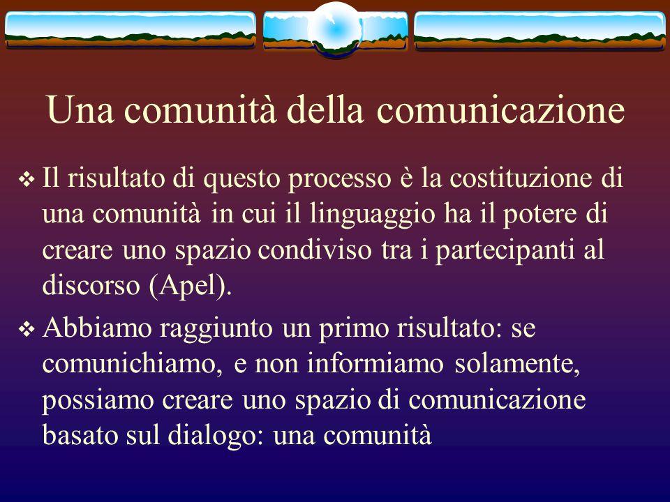 Una comunità della comunicazione Il risultato di questo processo è la costituzione di una comunità in cui il linguaggio ha il potere di creare uno spa