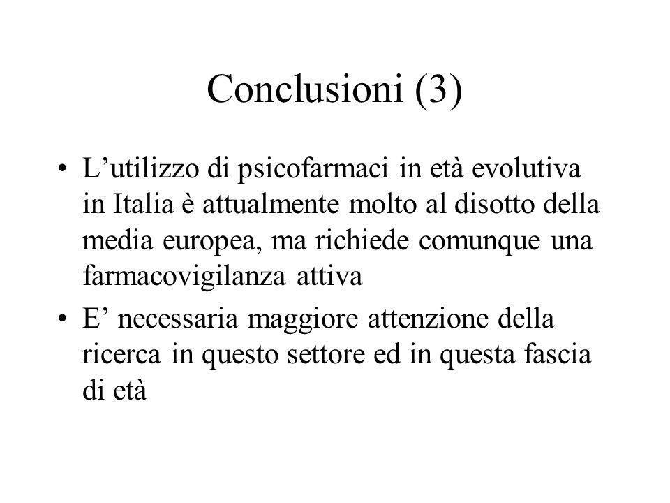 Conclusioni (3) Lutilizzo di psicofarmaci in età evolutiva in Italia è attualmente molto al disotto della media europea, ma richiede comunque una farmacovigilanza attiva E necessaria maggiore attenzione della ricerca in questo settore ed in questa fascia di età