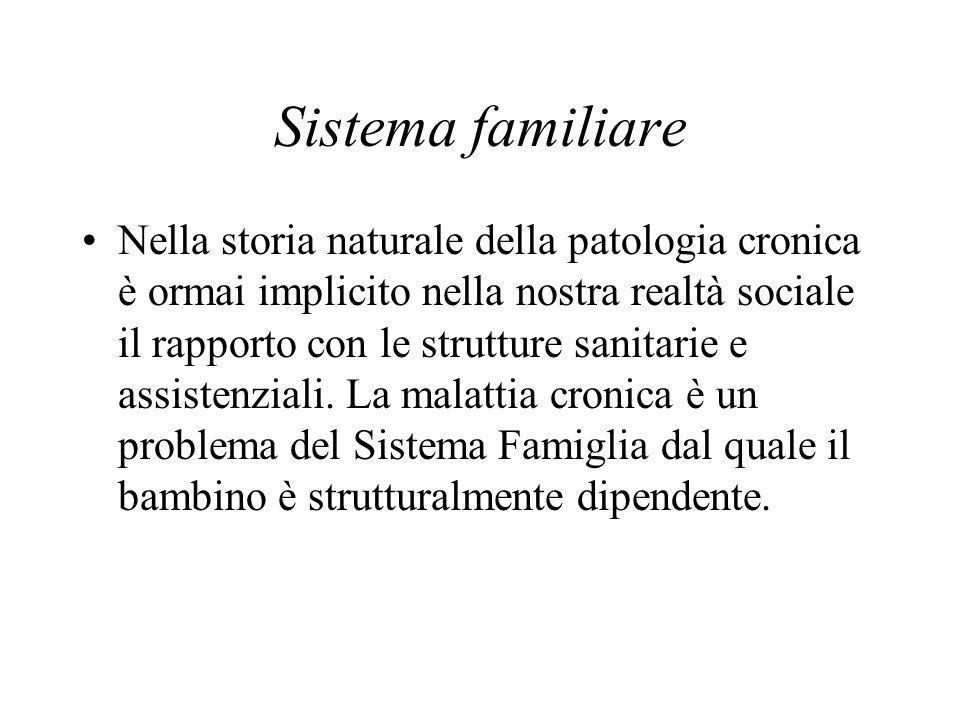 Sistema familiare Nella storia naturale della patologia cronica è ormai implicito nella nostra realtà sociale il rapporto con le strutture sanitarie e