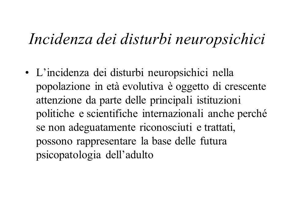 Incidenza dei disturbi neuropsichici Lincidenza dei disturbi neuropsichici nella popolazione in età evolutiva è oggetto di crescente attenzione da parte delle principali istituzioni politiche e scientifiche internazionali anche perché se non adeguatamente riconosciuti e trattati, possono rappresentare la base delle futura psicopatologia delladulto