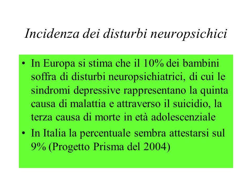 Incidenza dei disturbi neuropsichici In Europa si stima che il 10% dei bambini soffra di disturbi neuropsichiatrici, di cui le sindromi depressive rap