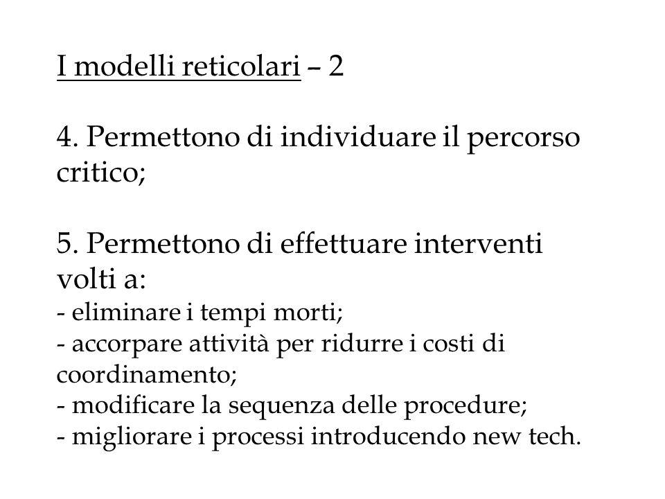 I modelli reticolari – 2 4. Permettono di individuare il percorso critico; 5.