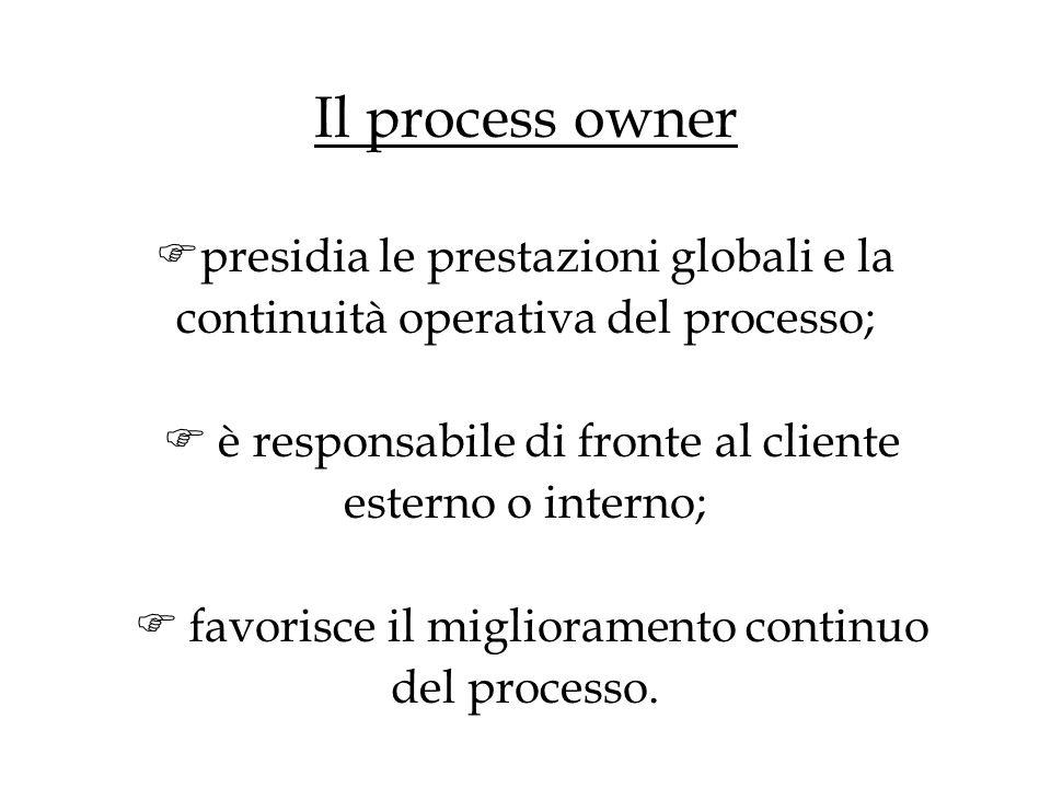 Il process owner presidia le prestazioni globali e la continuità operativa del processo; è responsabile di fronte al cliente esterno o interno; favorisce il miglioramento continuo del processo.