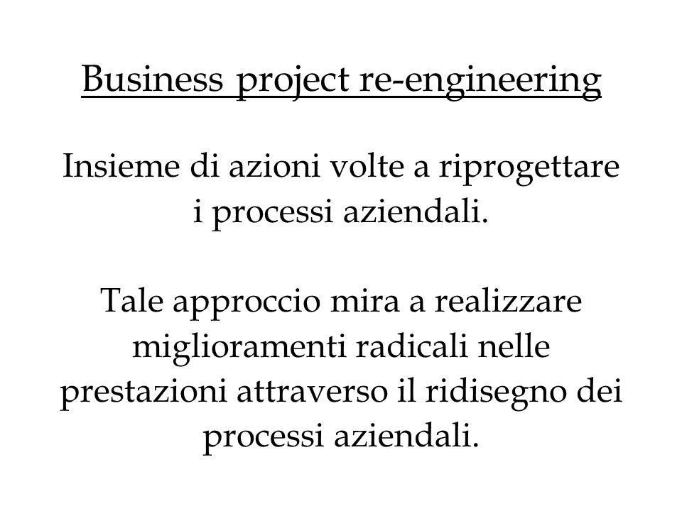 Business project re-engineering Insieme di azioni volte a riprogettare i processi aziendali.