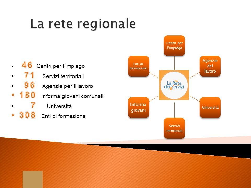 Il Masterplan regionale impiega risorse finanziarie pari a 25 milioni di Euro per creare una rete di operatori pubblici e privati dei servizi per il lavoro capace di ampliare, attivare e qualificare al meglio il mercato del lavoro.
