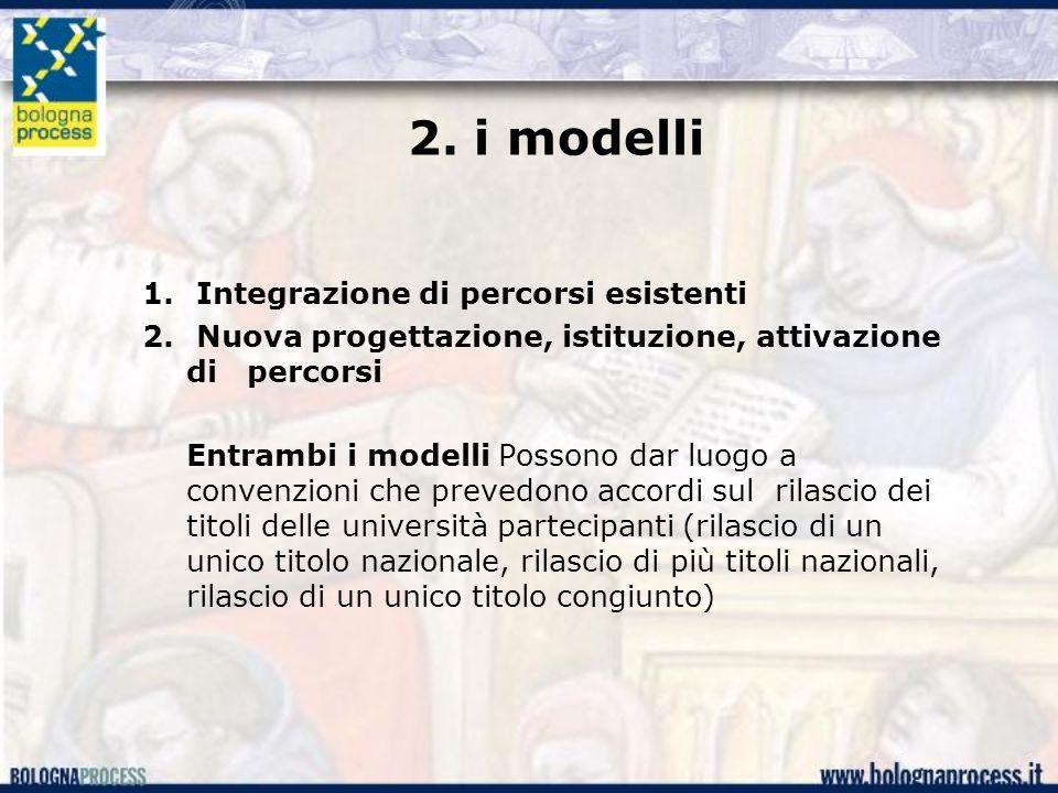 2. i modelli 1. Integrazione di percorsi esistenti 2.