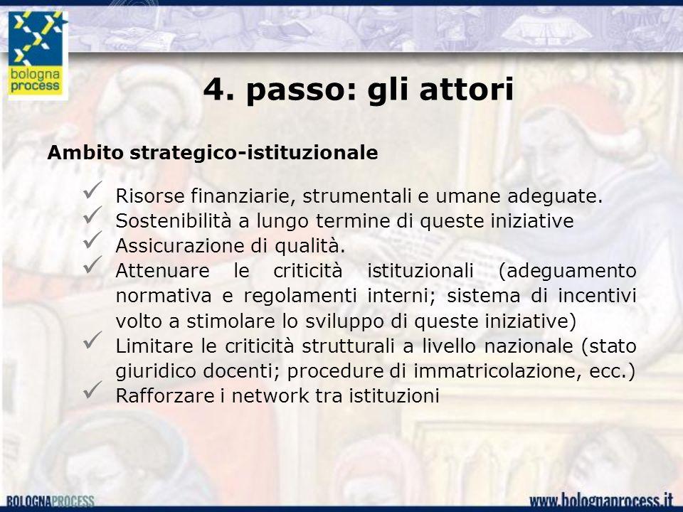 4. passo: gli attori Ambito strategico-istituzionale Risorse finanziarie, strumentali e umane adeguate. Sostenibilità a lungo termine di queste inizia