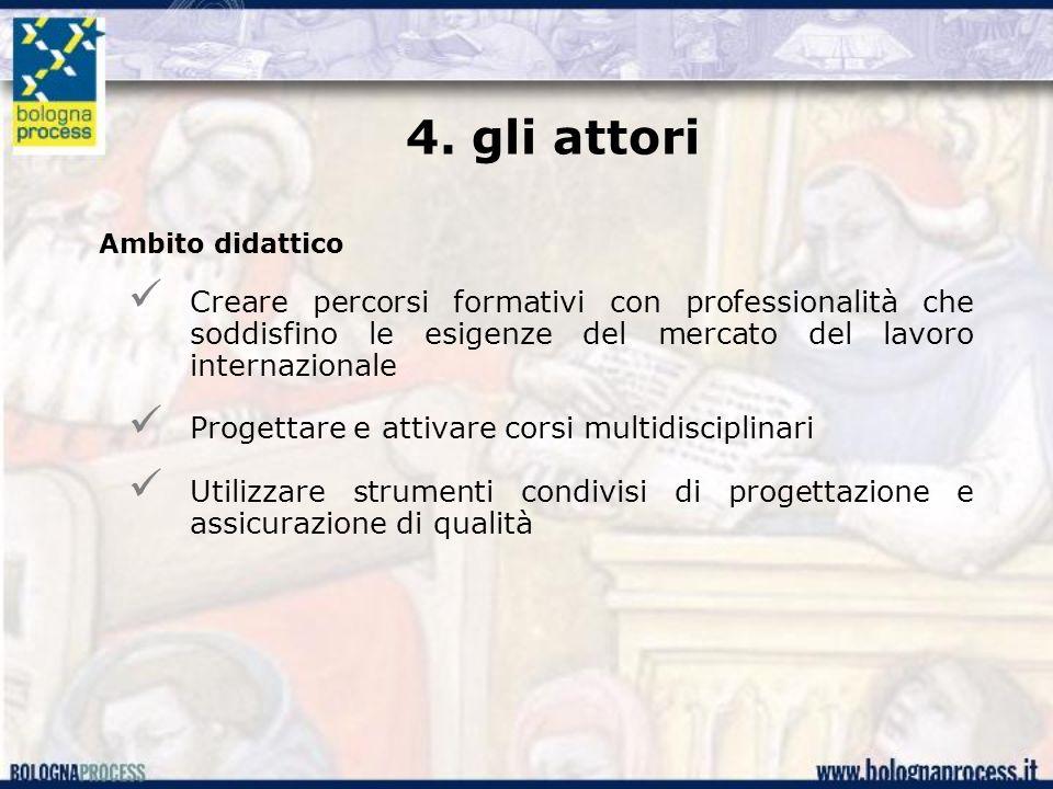 4. gli attori Ambito didattico Creare percorsi formativi con professionalità che soddisfino le esigenze del mercato del lavoro internazionale Progetta