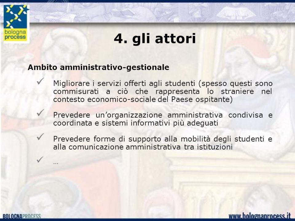 4. gli attori Ambito amministrativo-gestionale Migliorare i servizi offerti agli studenti (spesso questi sono commisurati a ciò che rappresenta lo str