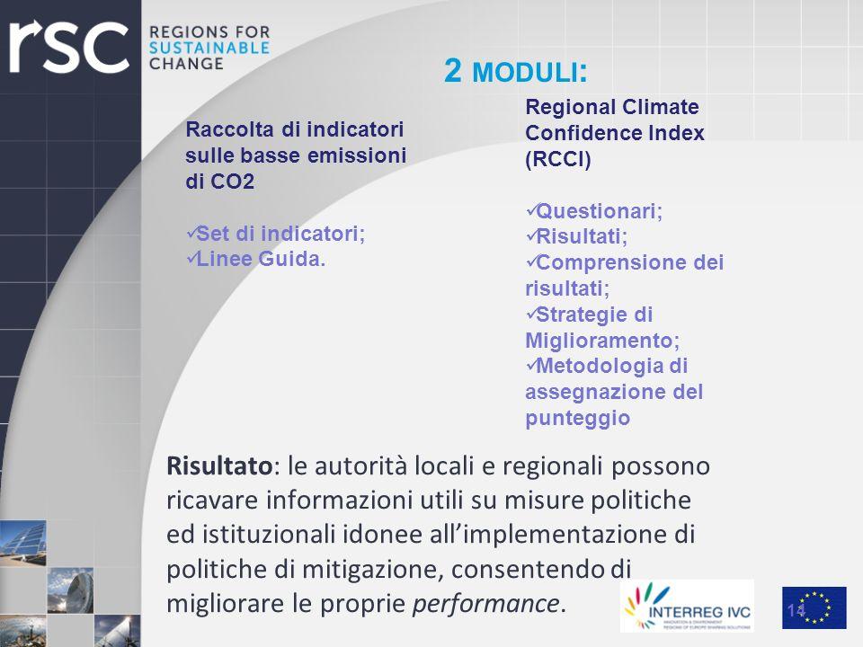 2 MODULI : Risultato: le autorità locali e regionali possono ricavare informazioni utili su misure politiche ed istituzionali idonee allimplementazion