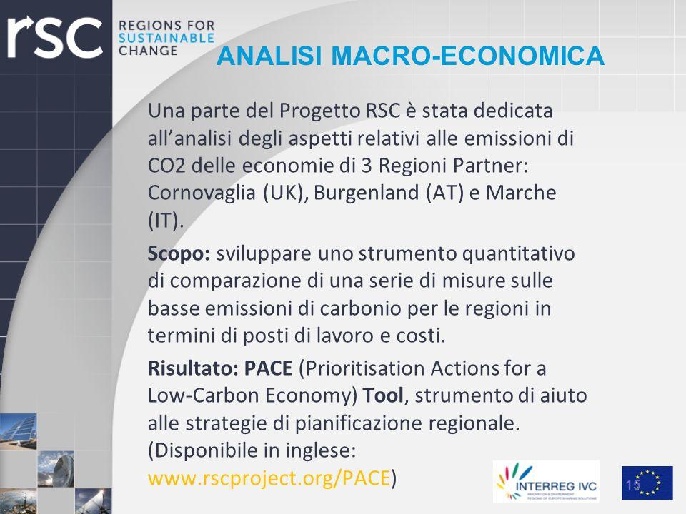 ANALISI MACRO-ECONOMICA Una parte del Progetto RSC è stata dedicata allanalisi degli aspetti relativi alle emissioni di CO2 delle economie di 3 Region