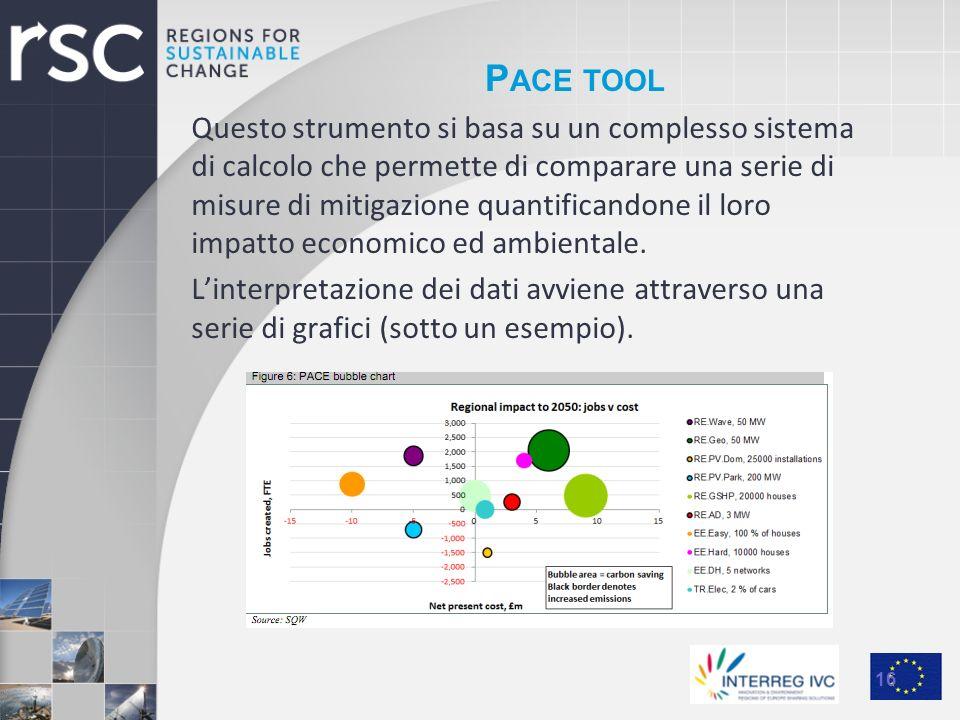 P ACE TOOL Questo strumento si basa su un complesso sistema di calcolo che permette di comparare una serie di misure di mitigazione quantificandone il