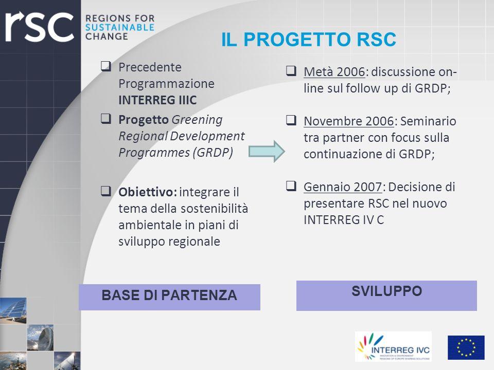IL PROGETTO RSC Precedente Programmazione INTERREG IIIC Progetto Greening Regional Development Programmes (GRDP) Obiettivo: integrare il tema della so