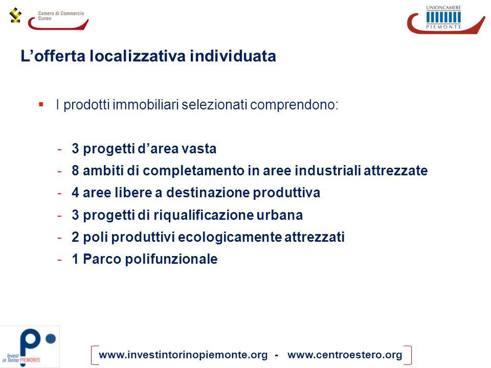 www.investintorinopiemonte.org - www.centroestero.org I prodotti immobiliari selezionati comprendono: -3 progetti darea vasta -8 ambiti di completamen