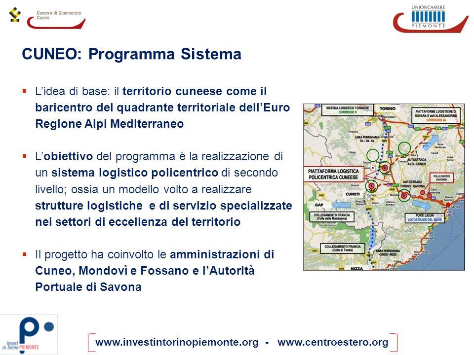 www.investintorinopiemonte.org - www.centroestero.org CUNEO: Programma Sistema Lidea di base: il territorio cuneese come il baricentro del quadrante t
