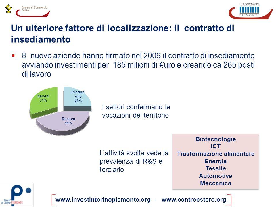 www.investintorinopiemonte.org - www.centroestero.org Un ulteriore fattore di localizzazione: il contratto di insediamento 8 nuove aziende hanno firma
