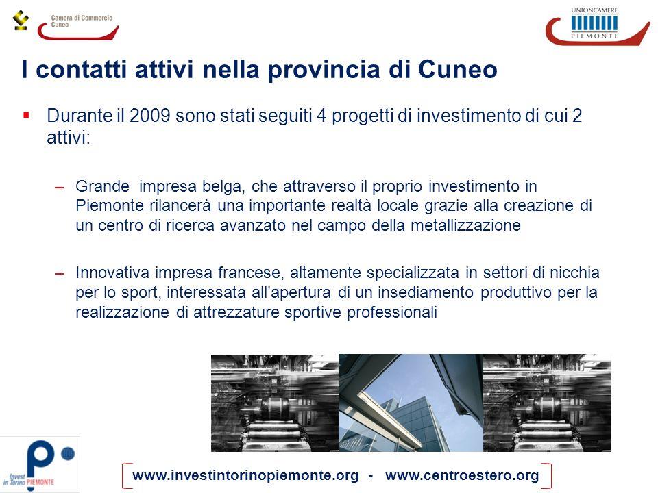 www.investintorinopiemonte.org - www.centroestero.org I contatti attivi nella provincia di Cuneo Durante il 2009 sono stati seguiti 4 progetti di inve