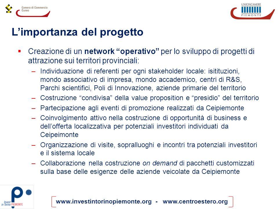 www.investintorinopiemonte.org - www.centroestero.org Limportanza del progetto Creazione di un network operativo per lo sviluppo di progetti di attraz