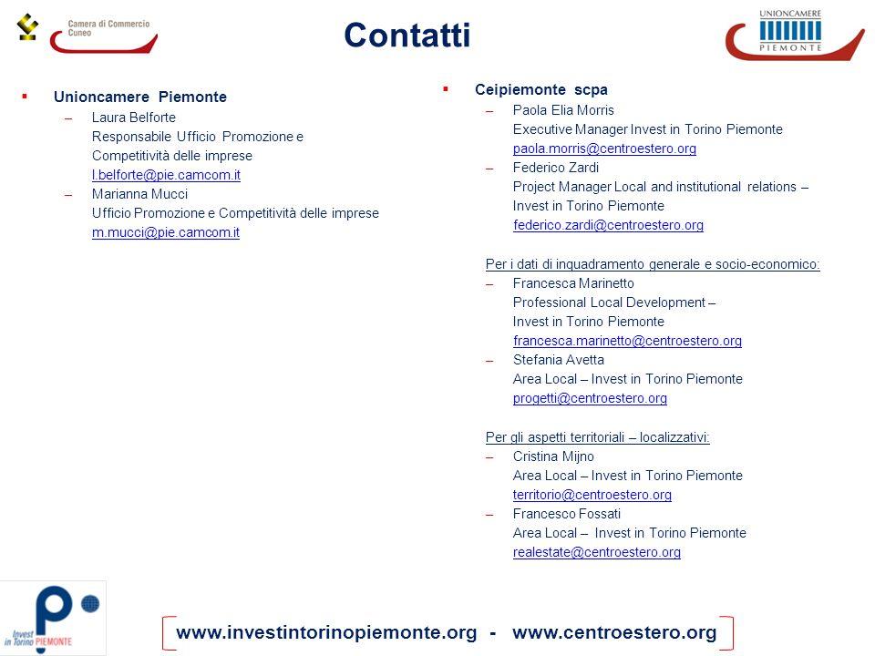 www.investintorinopiemonte.org - www.centroestero.org Contatti Unioncamere Piemonte –Laura Belforte Responsabile Ufficio Promozione e Competitività de