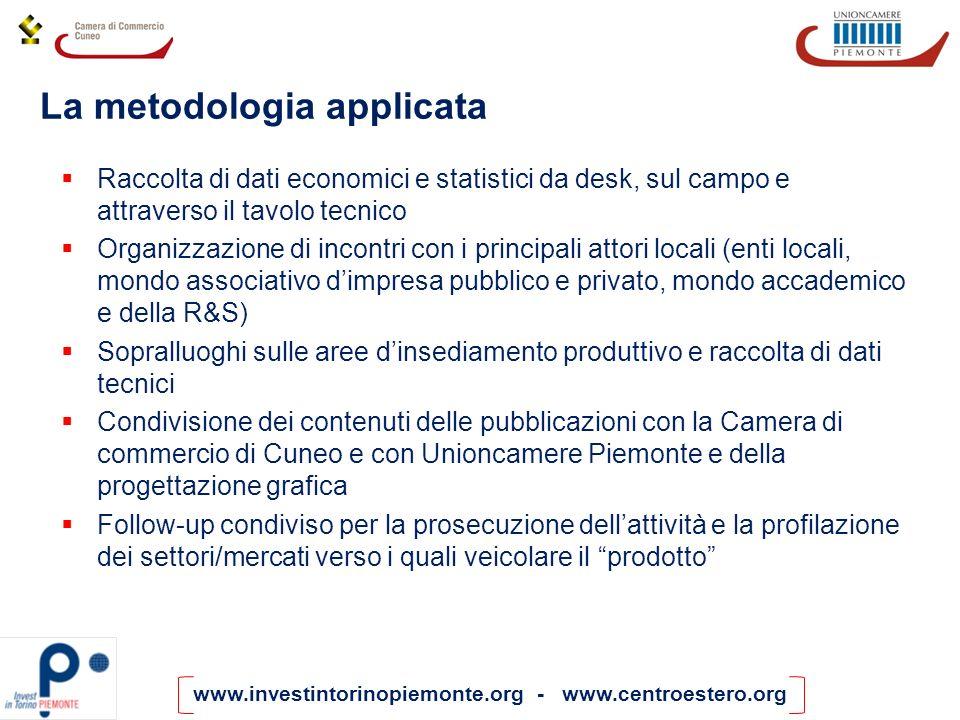 www.investintorinopiemonte.org - www.centroestero.org La metodologia applicata Raccolta di dati economici e statistici da desk, sul campo e attraverso