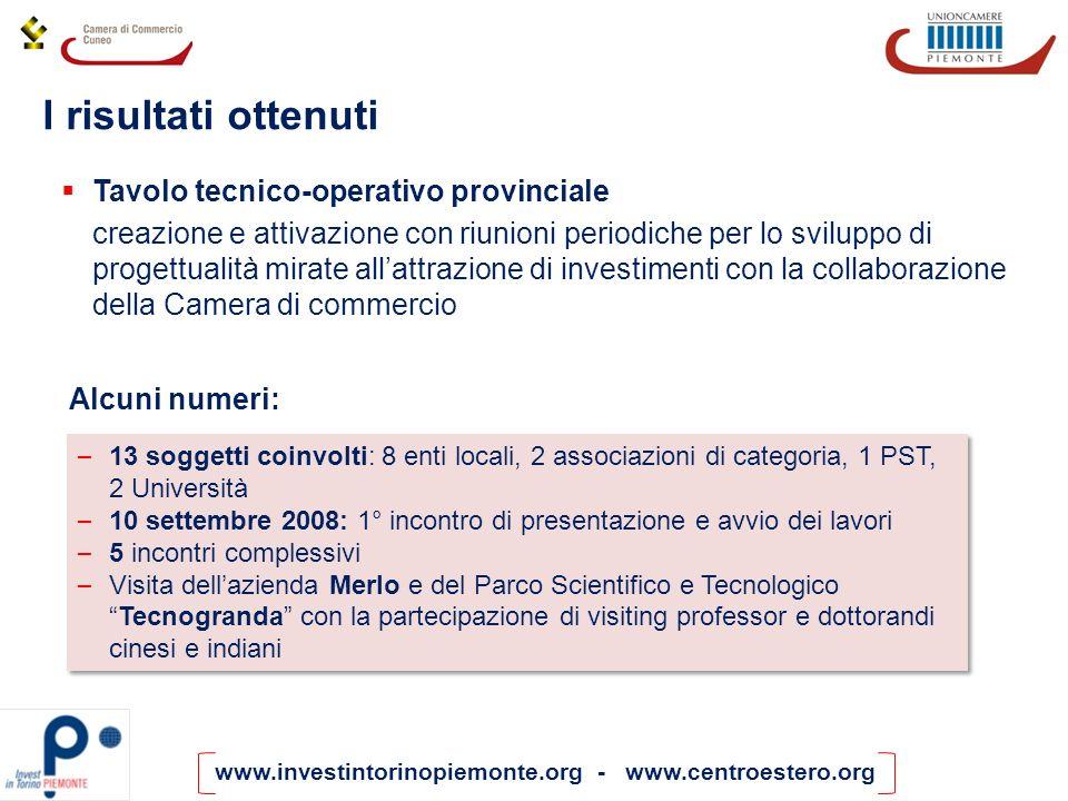 www.investintorinopiemonte.org - www.centroestero.org I risultati ottenuti Tavolo tecnico-operativo provinciale creazione e attivazione con riunioni p