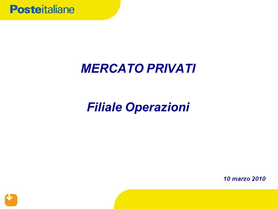 10 marzo 2010 MERCATO PRIVATI Filiale Operazioni