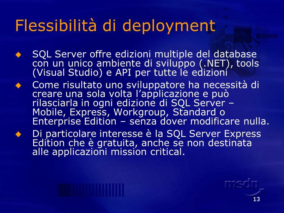 13 Flessibilità di deployment SQL Server offre edizioni multiple del database con un unico ambiente di sviluppo (.NET), tools (Visual Studio) e API pe