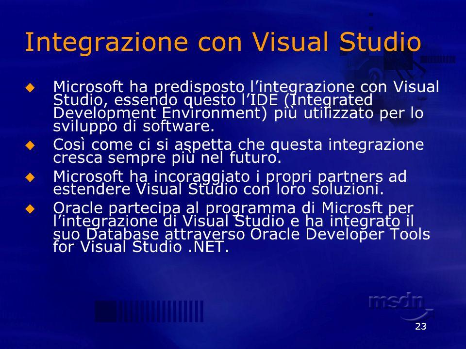 23 Integrazione con Visual Studio Microsoft ha predisposto lintegrazione con Visual Studio, essendo questo lIDE (Integrated Development Environment) p