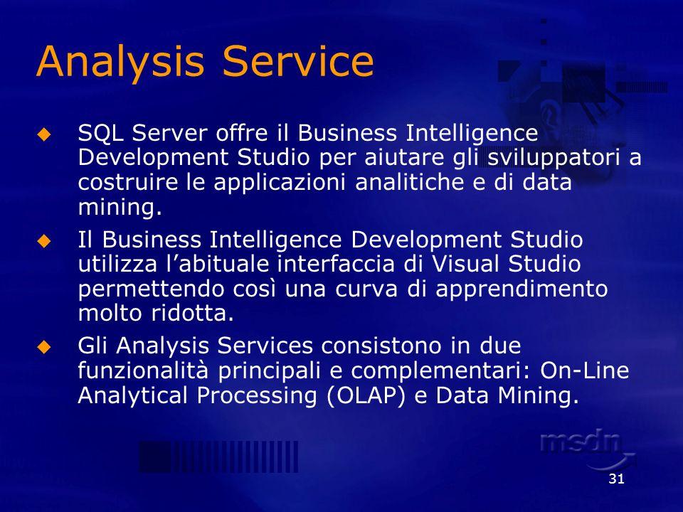 31 Analysis Service SQL Server offre il Business Intelligence Development Studio per aiutare gli sviluppatori a costruire le applicazioni analitiche e