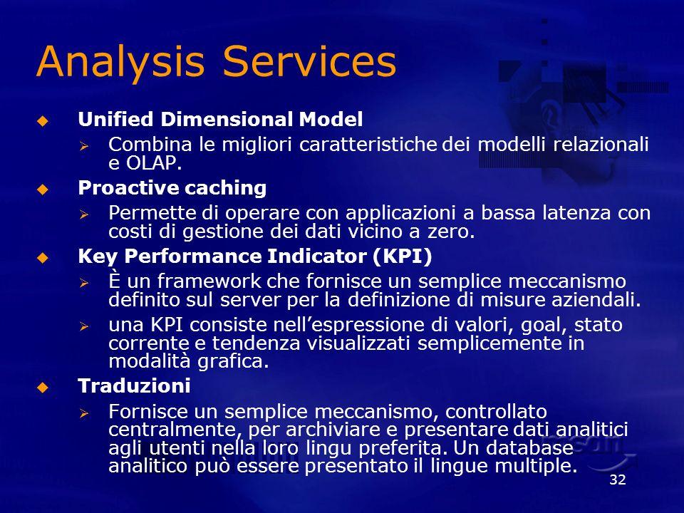32 Analysis Services Unified Dimensional Model Combina le migliori caratteristiche dei modelli relazionali e OLAP. Proactive caching Permette di opera